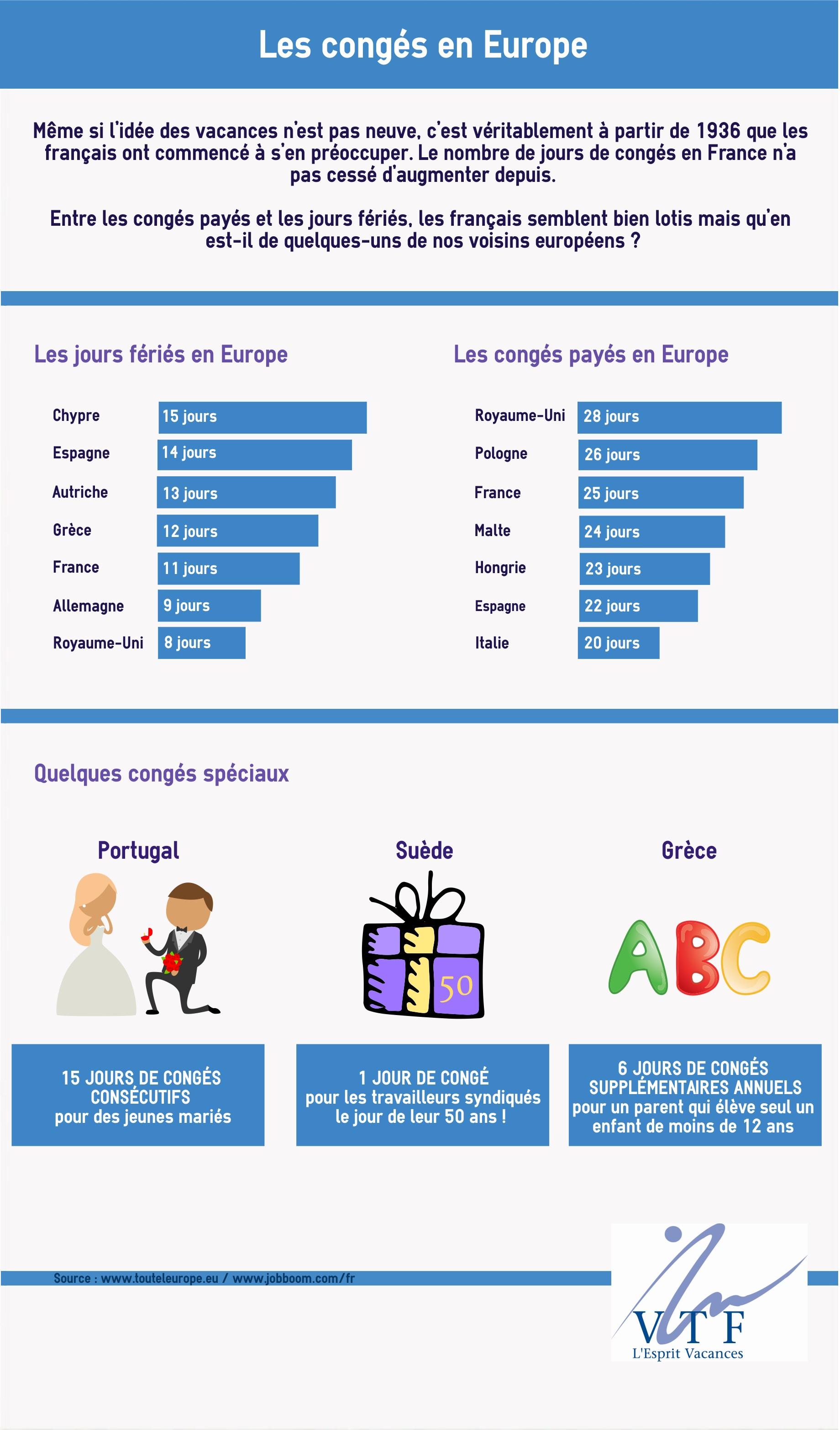 infographie cong s en europe vacances en europe blog vtf vacances. Black Bedroom Furniture Sets. Home Design Ideas