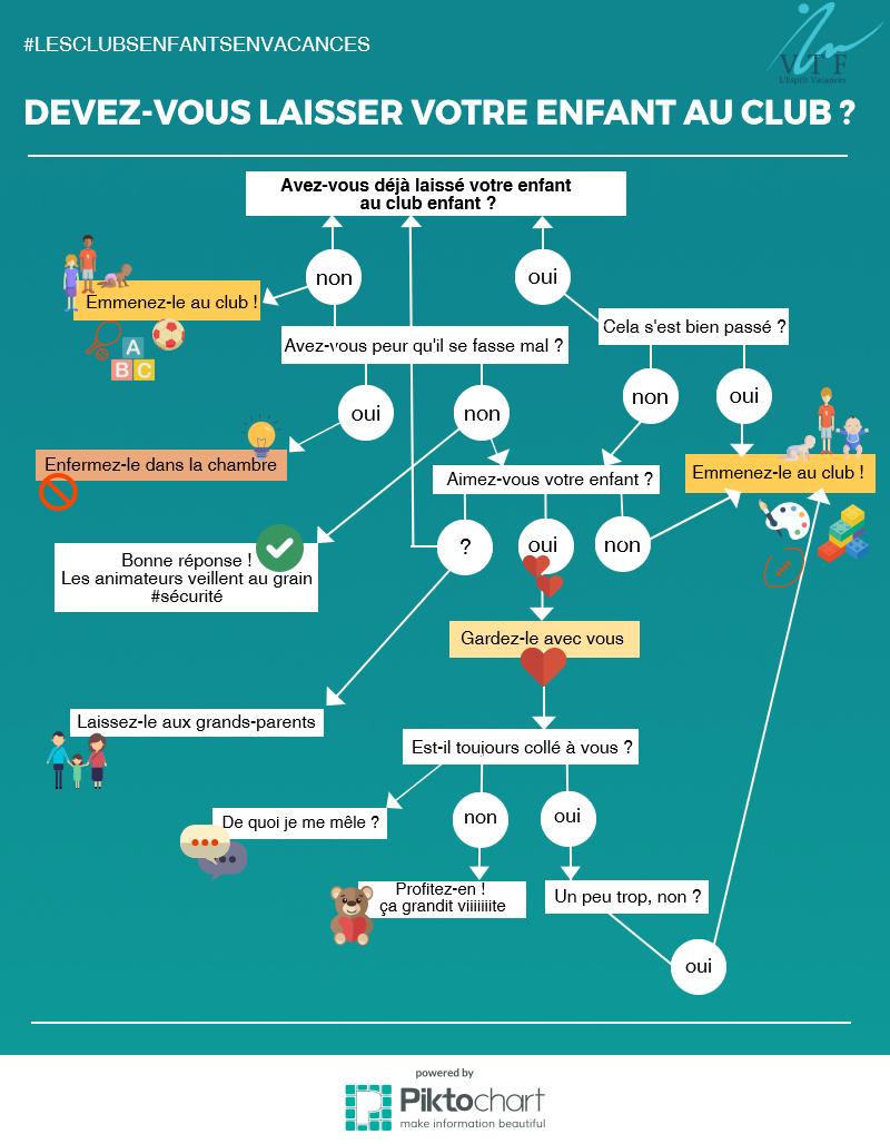infographie club enfants VTF