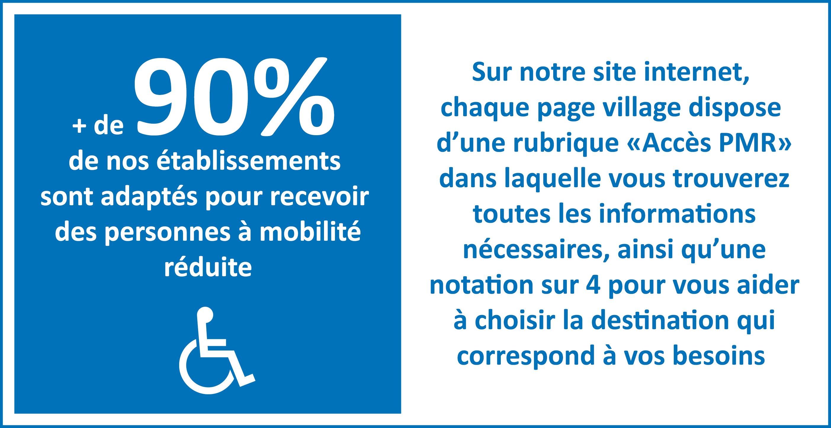 """Plus de 90% de nos établissements sont adaptés pour recevoir des personnes à mobilité réduite. Sur notre site internet, chaque page dispose d'une rubrique """"accès PMR"""" dans laquelle vous trouverez toutes les informations nécessaires, ainsi q'une notation sur 4 pour vous aider à choisir la destination qui correspond à vos besoins."""